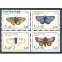Wyspy Alandzkie 1994 Mi 82-85 Czyste **
